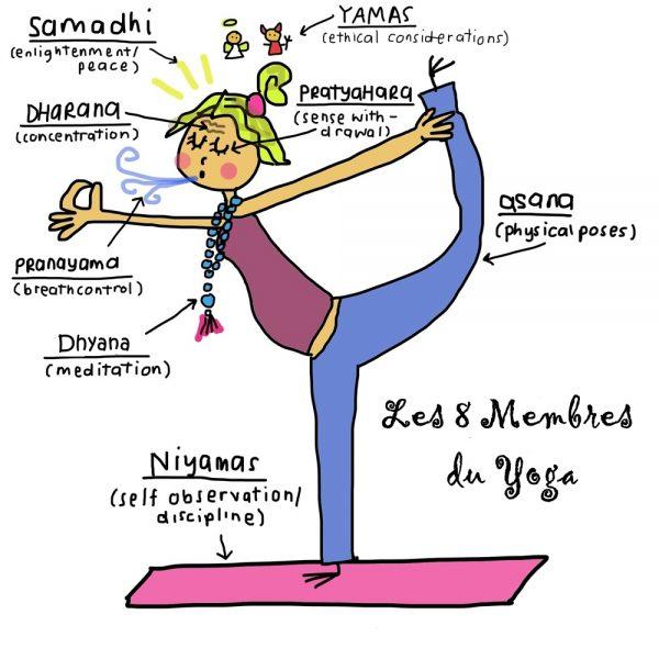 prana-yoga-nat-angouleme